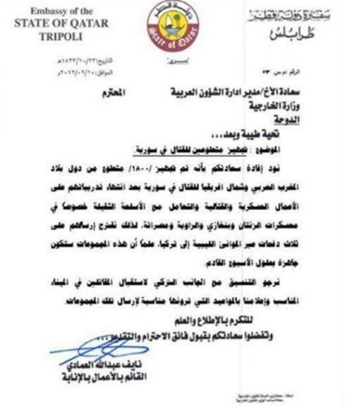 Katarská ambasáda v Tripolisu